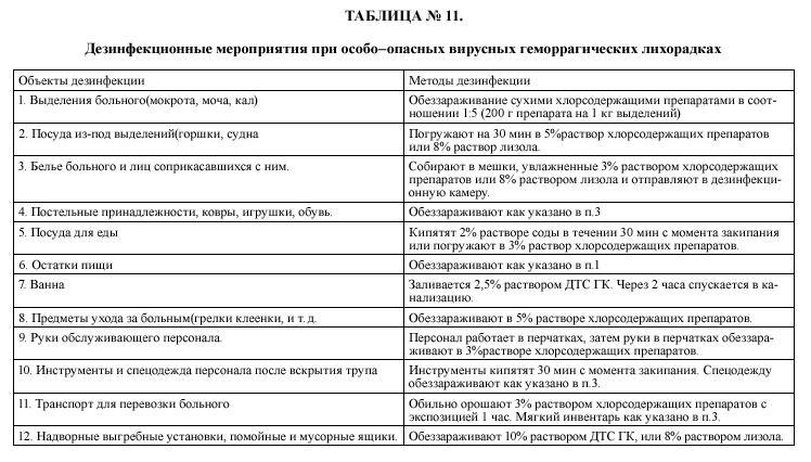 Должностная Инструкция Врача-методиста Поликлиники - фото 5