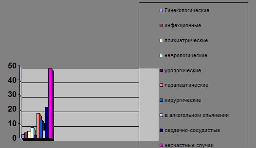 Должностная Инструкция Фельдшера Смп - фото 5