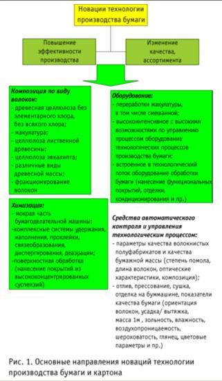 должностная инструкция начальника отк на производстве - фото 10