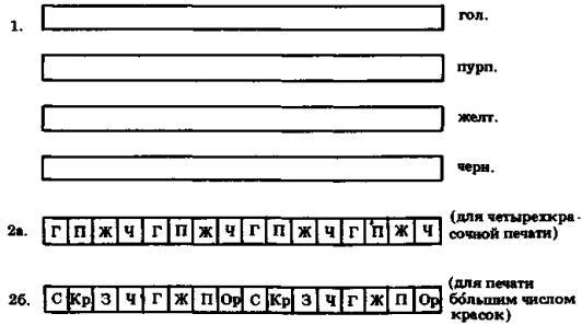 инструкция по охране труда для печатника офсетной печати - фото 11