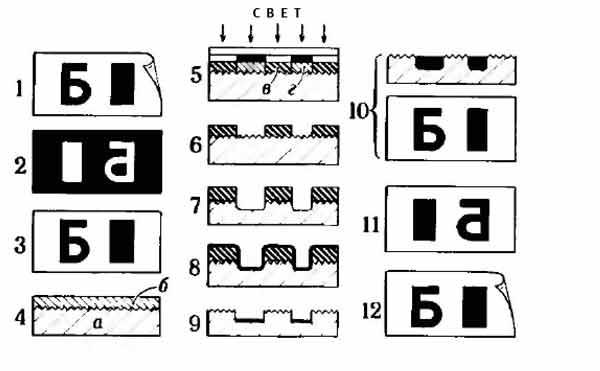 инструкция по охране труда для печатника офсетной печати - фото 8