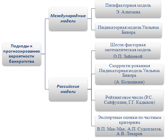 Врач-акушер Гинеколог Должностная Инструкция - фото 7