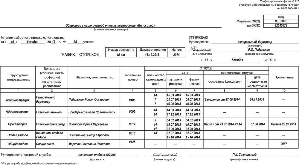 образец заполнения командировочного удостоверения 2014
