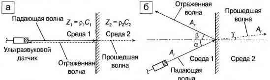 должностная инструкция врача-эндокринолога поликлиники - фото 3