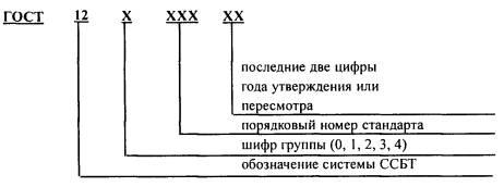 инструкция по охране труда для печатника офсетной печати - фото 10